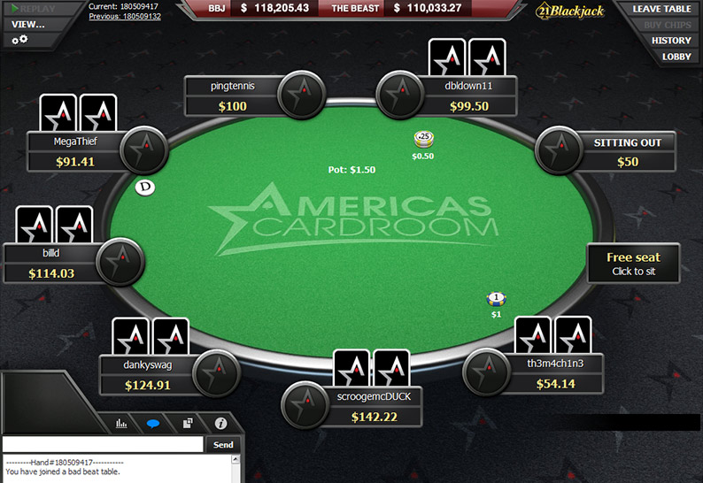 Americas Cardroom Review Get Up To Ca1000