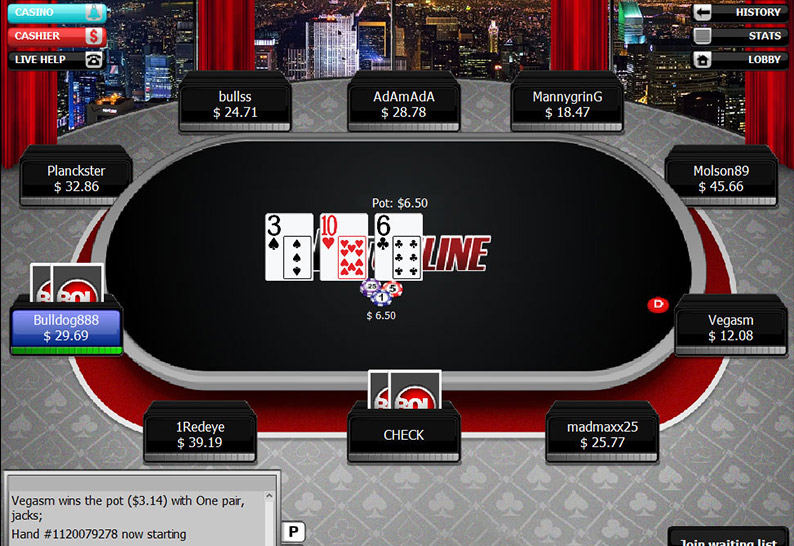 BetOnline Poker Review - Get up to C$800!
