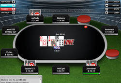 BetOnline Poker room
