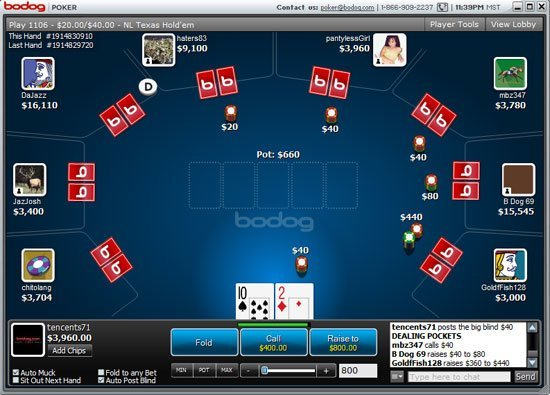 Bodog Poker Points
